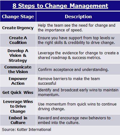 Back to School Strategies for School Leaders